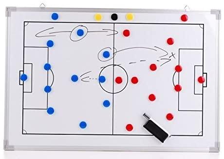 fussball taktik tafel spielidee erfolg