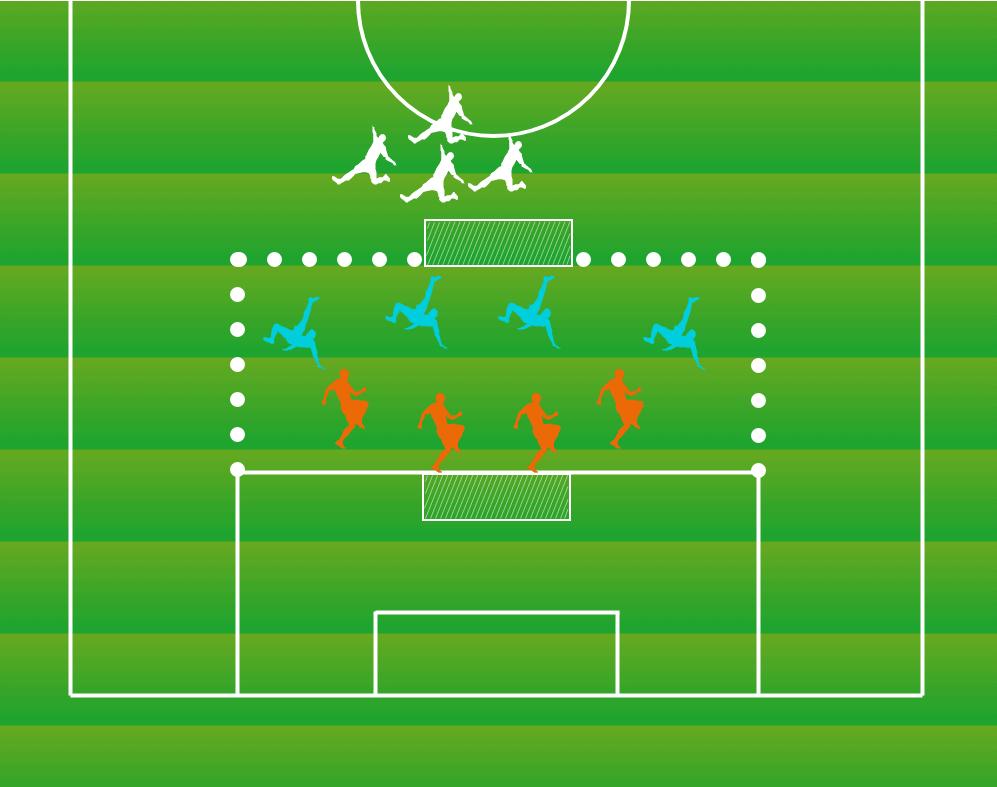 fussball drei besten übungen torschuss verbesserung brasilianer spiel