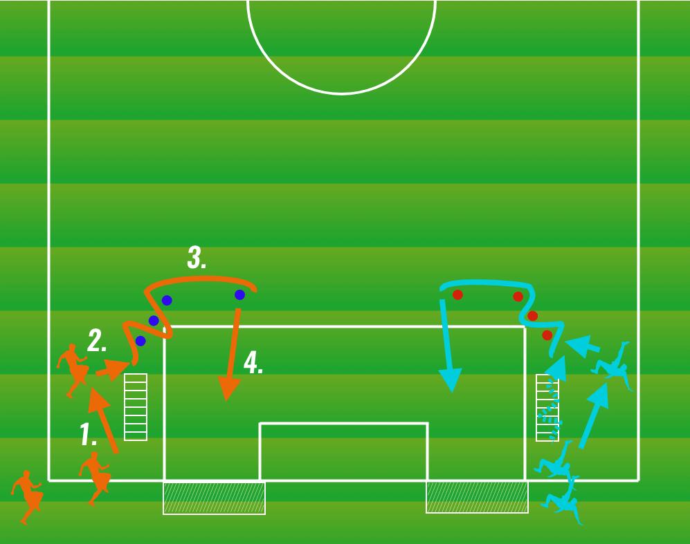 fussball drei besten übungen torschuss verbesserung torschuss wettkampf