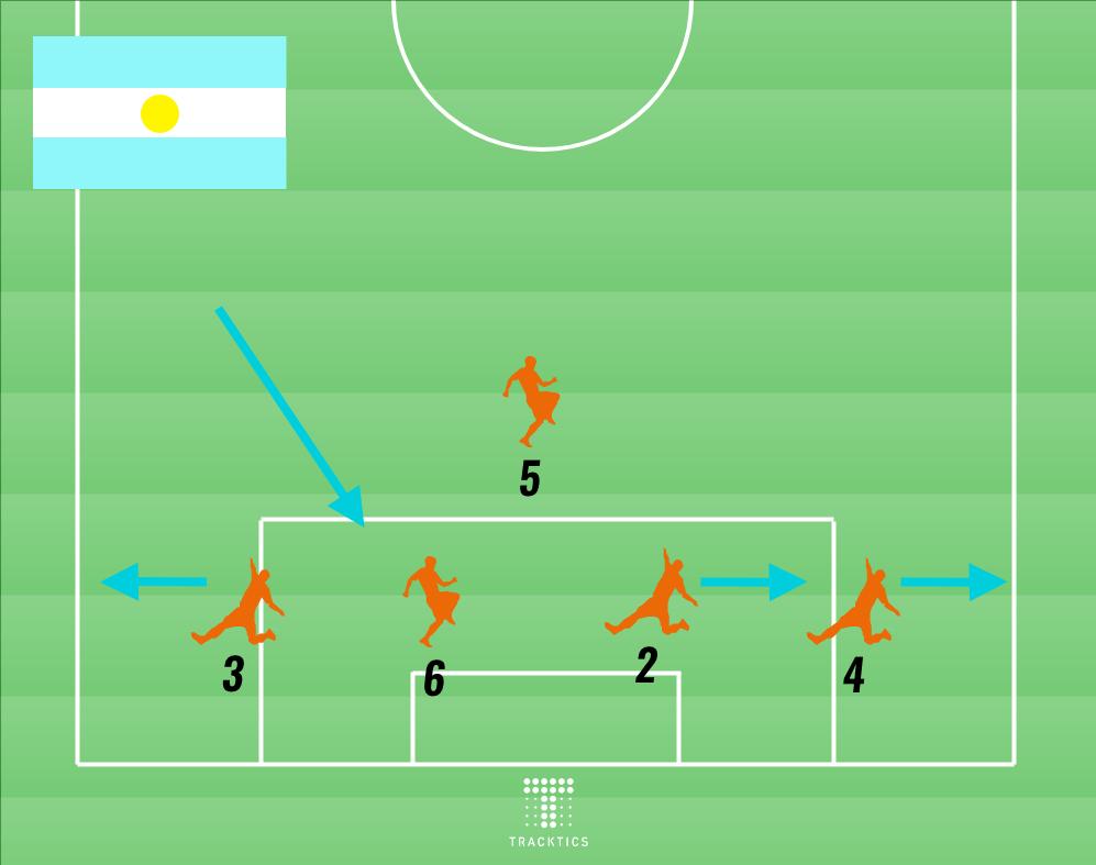 rückennummern im fussball argentinien