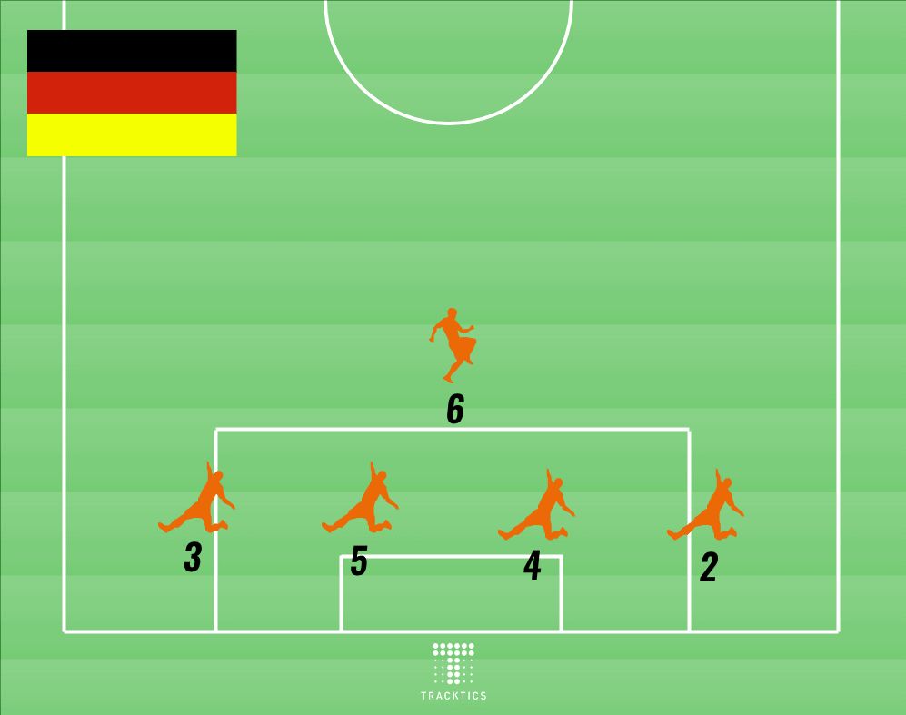 rückennummern im fussball deutschland