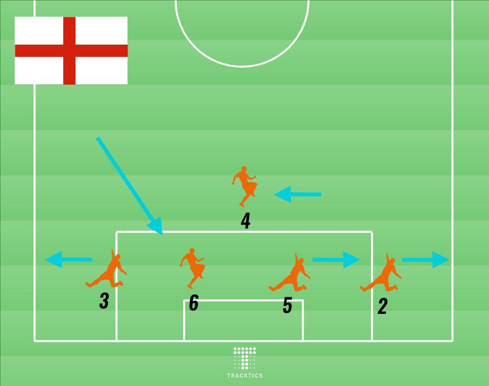rückennummern im fussball england