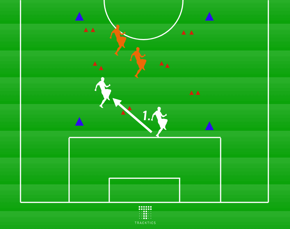corona konformes fussballtraining passspiel uebung pass spiel