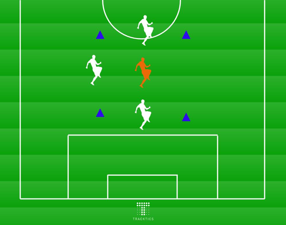 corona konformes fussballtraining passspiel uebung 3gegen1